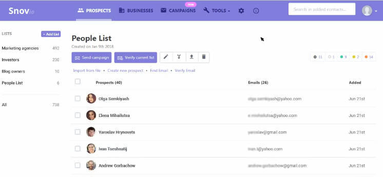 Snov io Review: Best Email Finder & Verifier Tool - Techozens